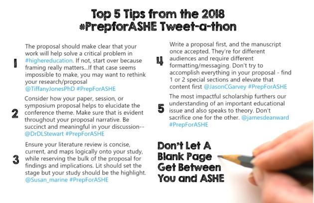 ASHE Grads Tweet a thon infographic